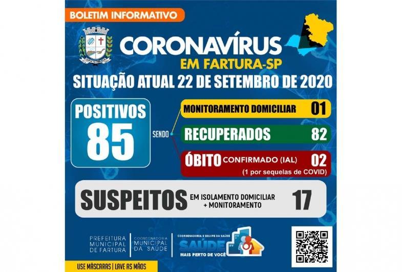 Fartura registra segunda morte em decorrência de covid-19
