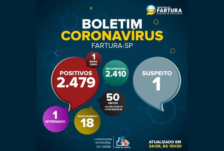 NÚMEROS DO COVID DE FARTURA NESTA SEXTA-FEIRA