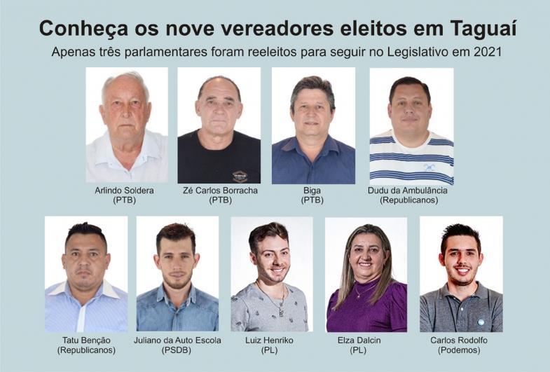 Conheça os nove vereadores eleitos em Taguaí