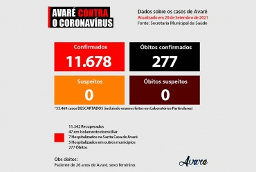 MULHER DE 26 ANOS MORRE EM AVARÉ DE COVID-19
