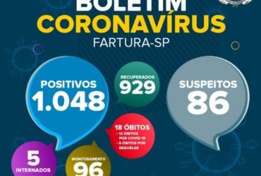 Coordenadoria de Saúde atualiza números da pandemia no município