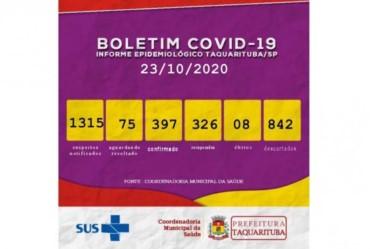 Taquarituba se aproxima de 400 casos de covid-19 nos últimos dias