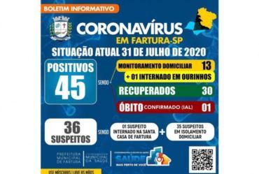 Em uma semana Fartura tem aumento de 14 casos de coronavírus