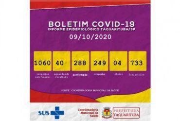 Taquarituba registra 13 novos casos de covid-19 em 24 horas