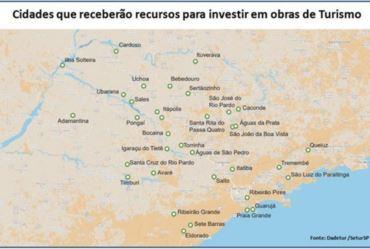 Turismo: 35 municípios paulistas receberão mais R$ 12 milhões para melhoria