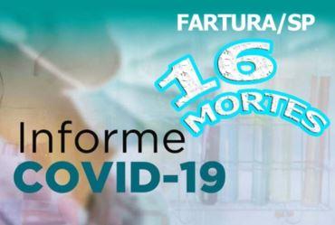 Coronavírus causa a 16ª morte em Fartura