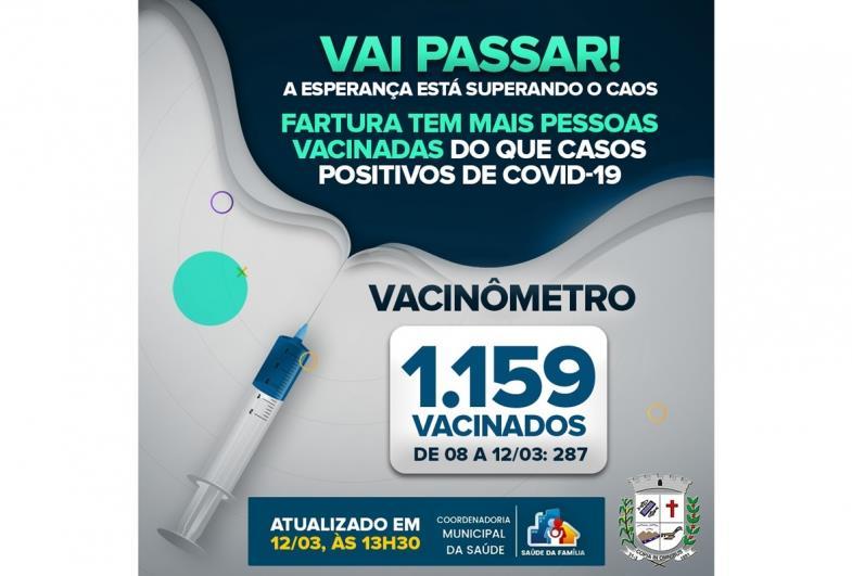 Fartura registra mais de mil habitantes vacinados contra a Covid-19