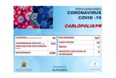 Carlópolis fixa multa de R$ 50 mil para monitorados que descumprirem isolamento