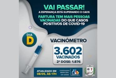 A Esperança vai superar o caos: Vacinômetro destaca 3.602 farturenses imunizados